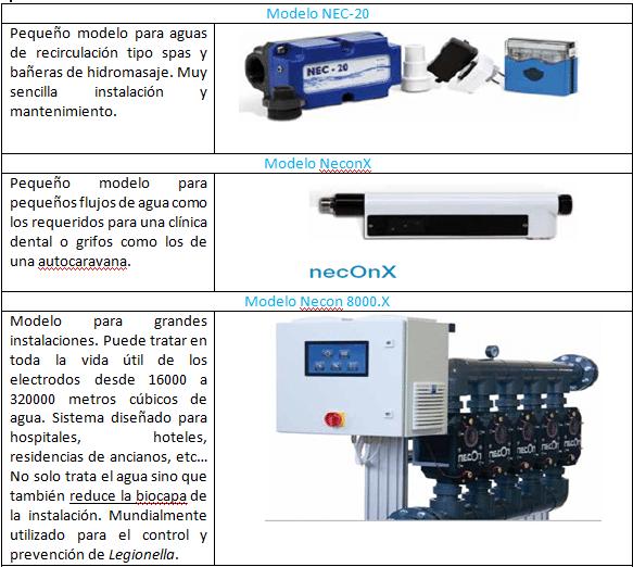 alcora-neconex-gama1